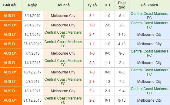 Soi kèo bóng đá Central Coast Mariners vs Melbourne City - VĐQG Úc - 20/03/2020
